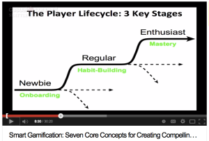 player-lifecycle